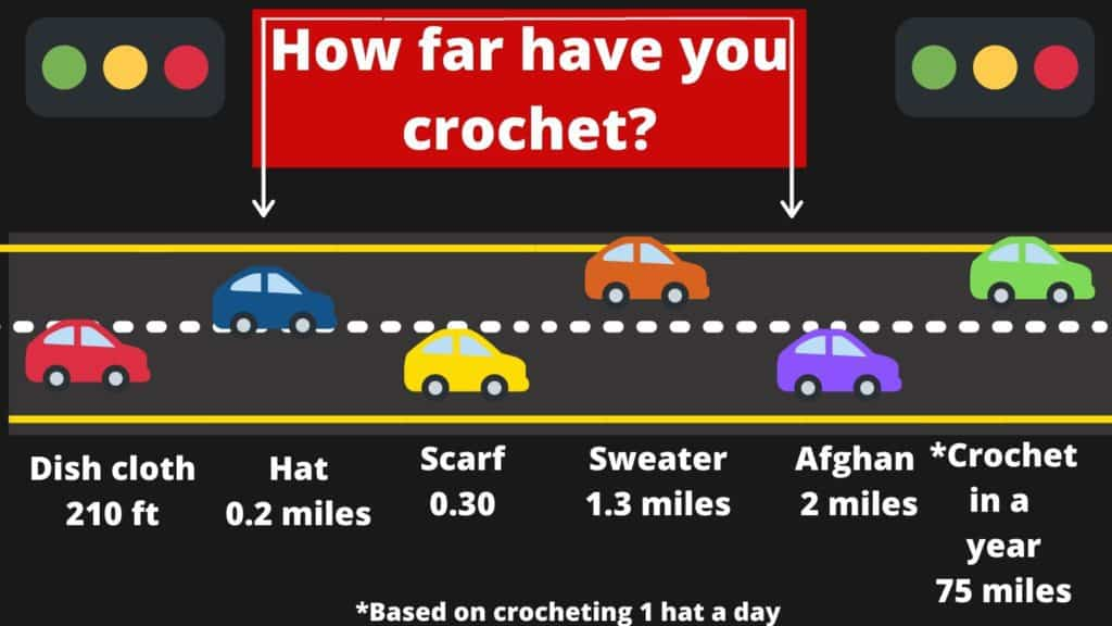 how far you crochet
